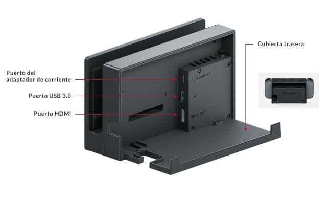 Dock-Nintendo Switch