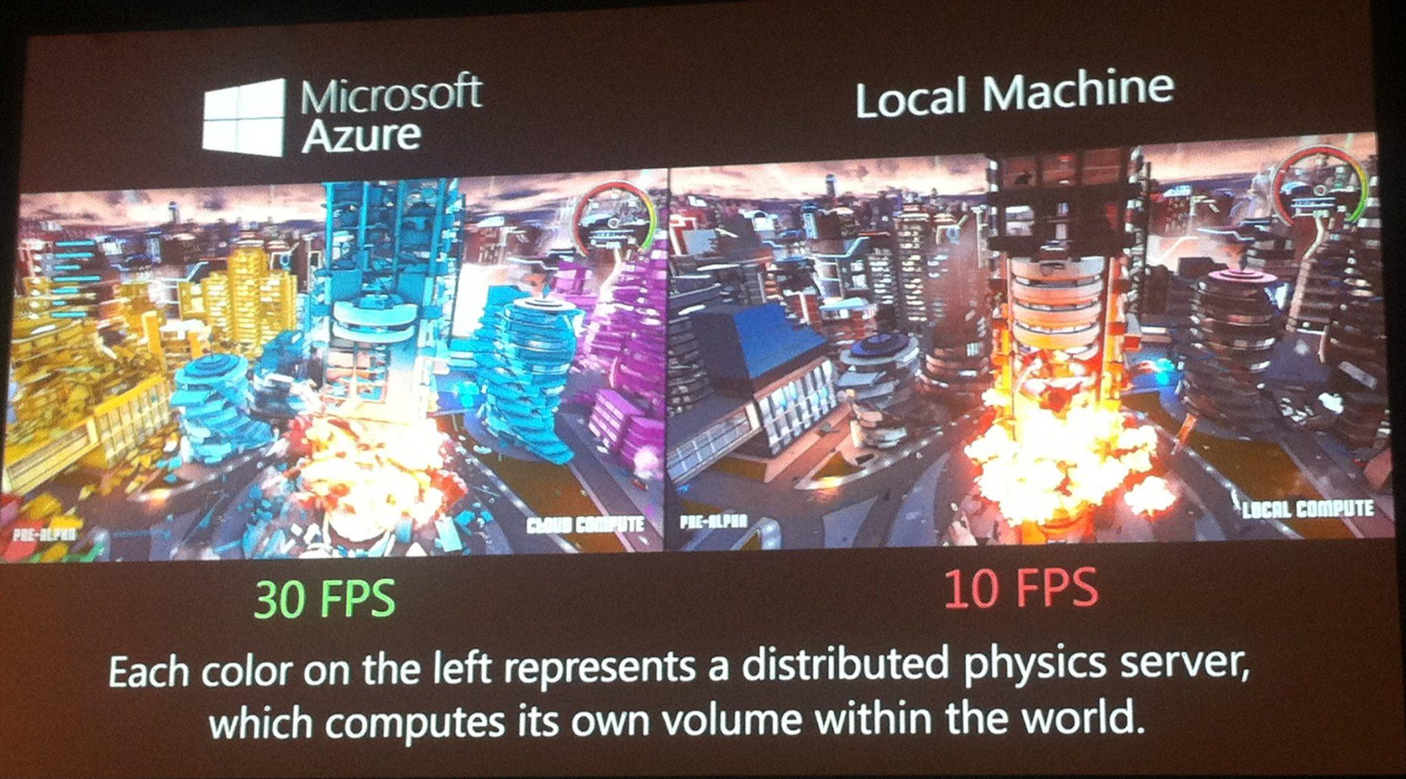 Microsoft detalla como funciona La Nube en Crackdown 3