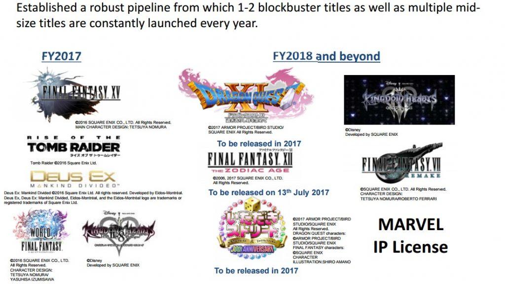 Kingdom Hearts 3 y Final Fantasy VII Remake no llegarán en este año-GamersRD