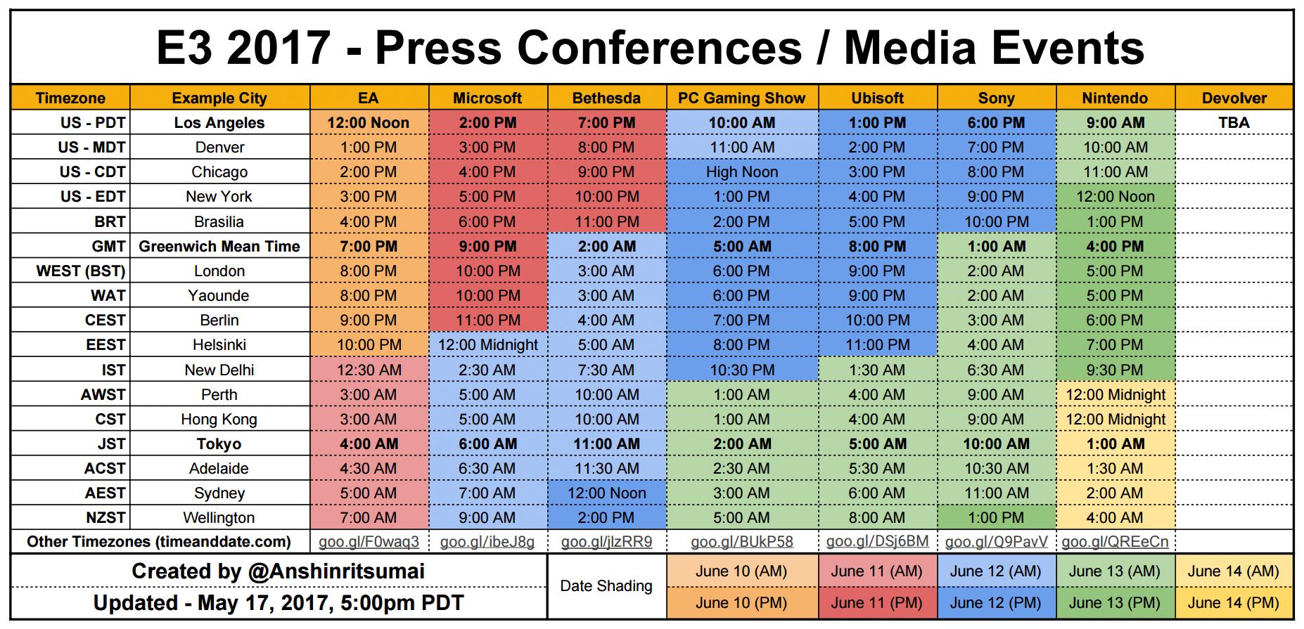 Mira el Horario completo del las conferencias del E3