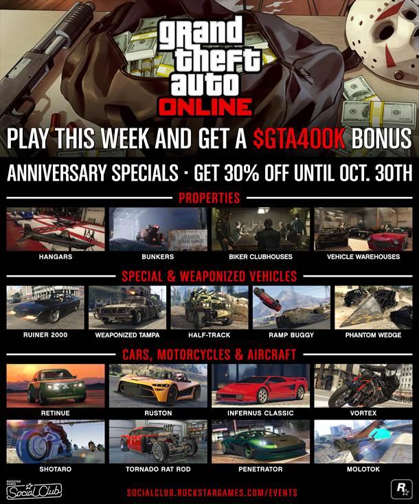 4 años de GTA Online -3-GamersRD