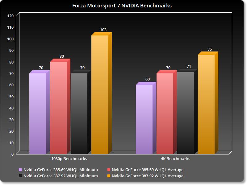FM7-NVIDIA-driver-update-GamersRD
