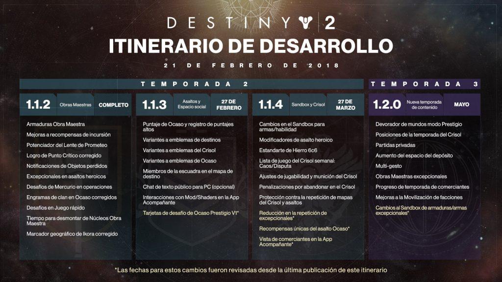 Destiny 2 -Itinerario-GamersRD
