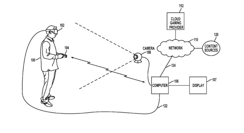 PS5-VR-Controller-Playstation 5 - GamersRD