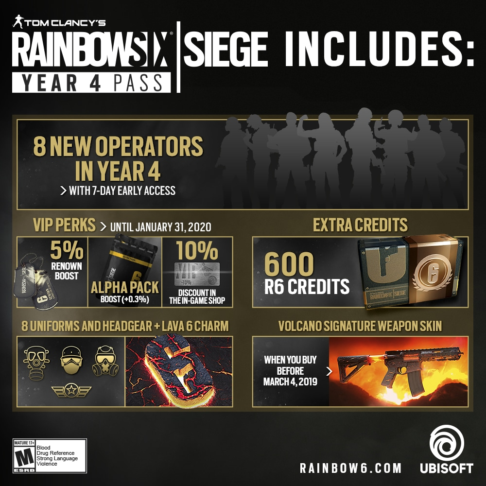 pase para el Año Cuatro de Tom Clancy's Rainbow Six Siege -1-GamersRD
