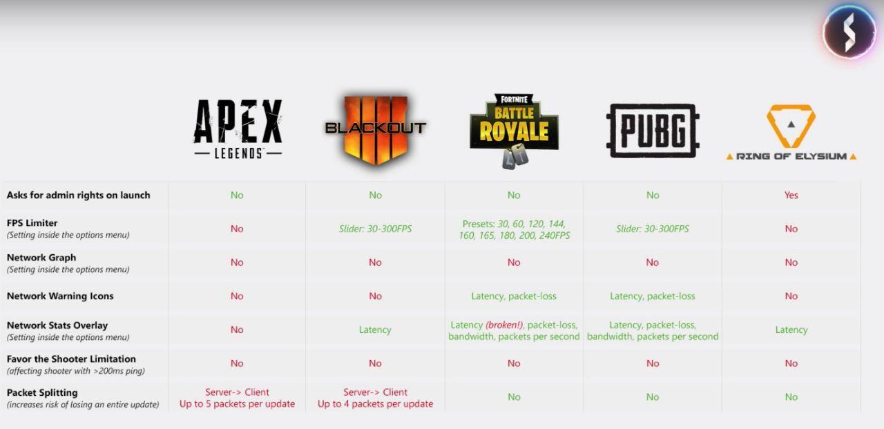 Apex Legends, PC, PS4, Xbox One, EA, Respawn