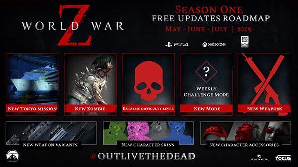 World War Z, PS4, Xbox One, PC