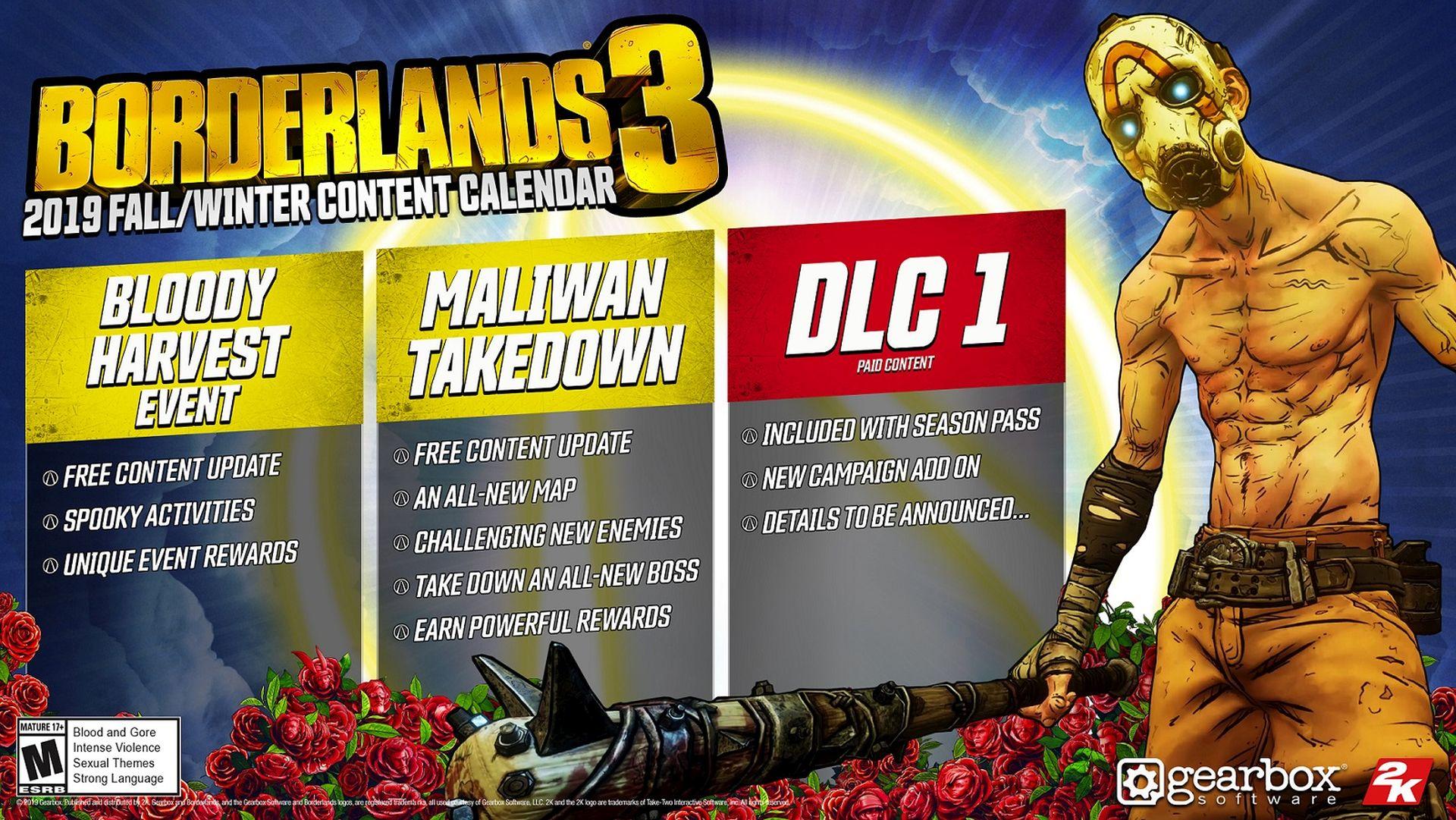 Borderlands 3 presenta su contenido post-lanzamiento