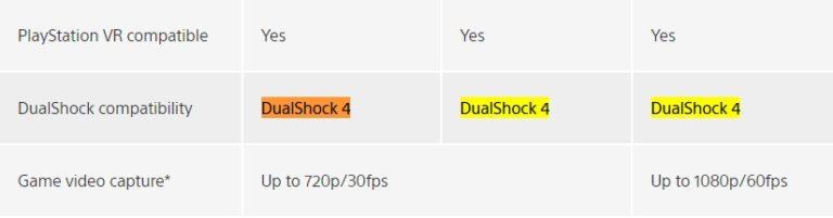 PS5 Dualschock 5, PS4, GamersRD