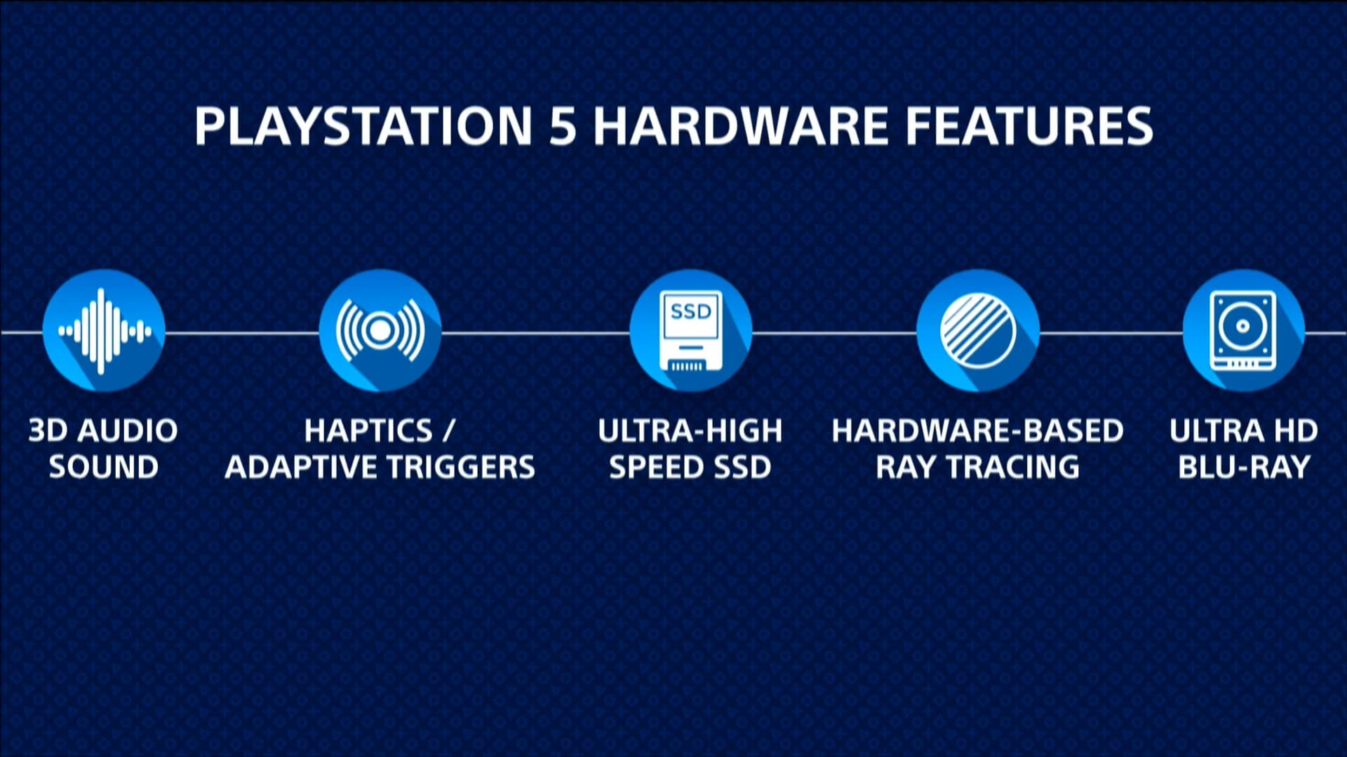 Sony PS5 PlayStation 5 CES 2020 2