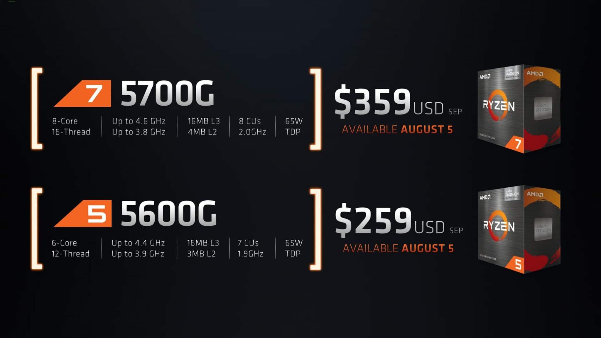 AMD anuncia oficialmente sus APU Ryzen 7 5700G y Ryzen 5 5600G , 2 GamersRD