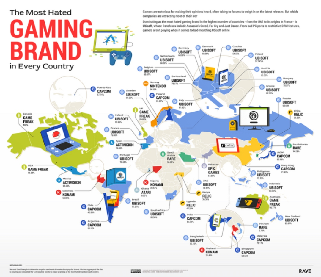 -chart-Ubisoft-Mosthated-Brand-GamersRD